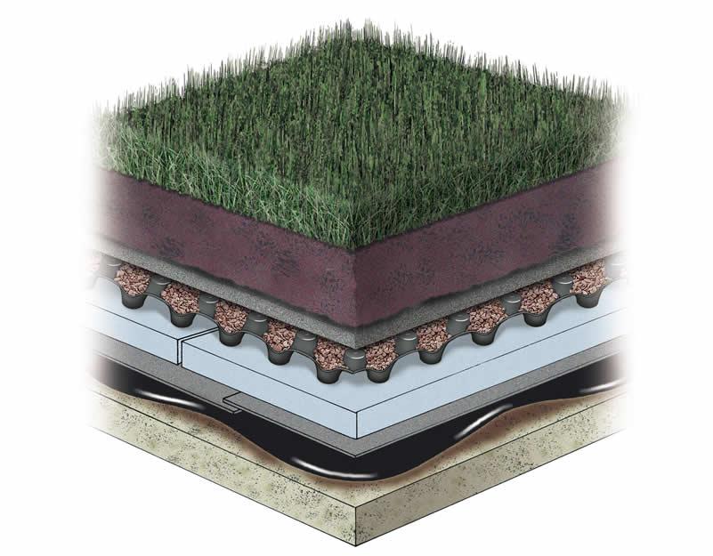 Hydrotech's Garden Roof®